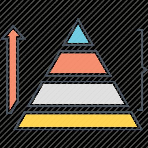 chart, data, food chain, growth, pyramid, triangle icon