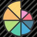 complex, pie, chart, piechart