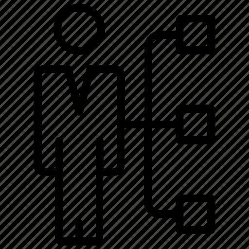 Administration, leadership, organization, team, team leader icon - Download on Iconfinder