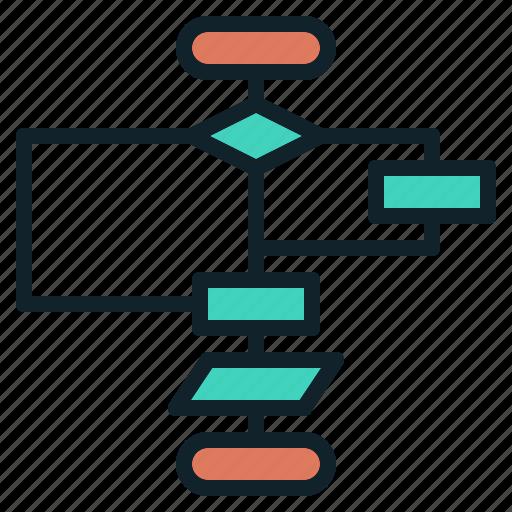chart, flow, plan, process, programming icon