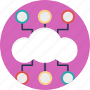 cloud computing network, cloud hosting server, cloud network diagram, cloud server, cloud web hosting icon