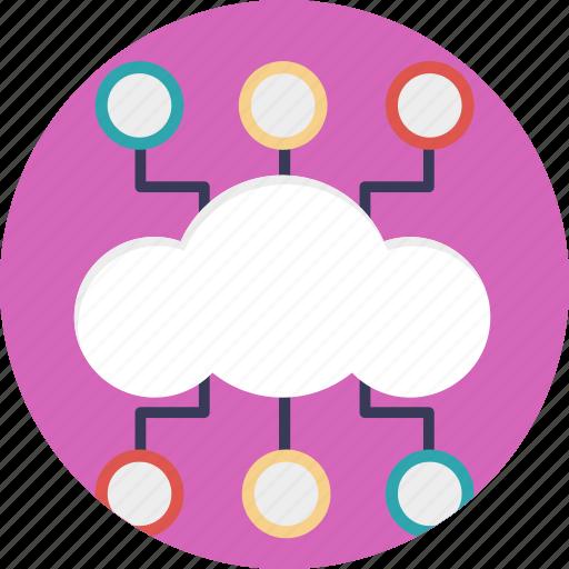 cloud computing network, cloud hosting server, cloud network diagram, cloud server, cloud web hosting icon