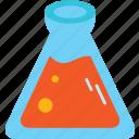 concoction icon