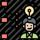 compilation, converge, ideas, integration, intelligence icon