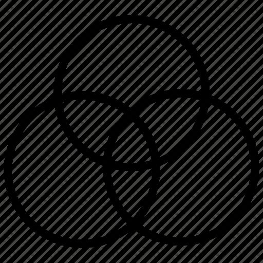 Cmyk, interlocking circles, intersection, overlap, venn diagram icon - Download on Iconfinder
