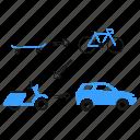 mvp, product, mockup, development, transport, prototype, model, process, bike, car