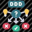 domain, driven, design