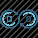 cycle, infinite, loop, software, development