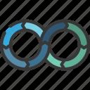 process, infinite, loop, software, development