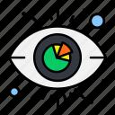 analytics, eye, view, visibility
