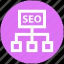 connection, development, digital, marketing, network, seo