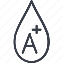 clinic, health care, medicine, blood group, care, charity