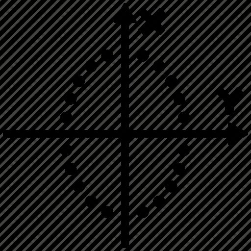 chart, diagram, ellipse, function, graph, plot, report icon