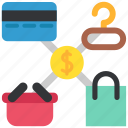 buy, coin, ecommerce, money, sale, shop, shopping icon