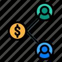 affiliate, announcement, cart, distribution, marketing