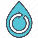 drink, ecology, treatment, water icon