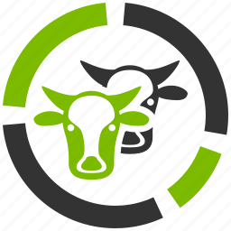agriculture report, bull graph, charts, cow chart, diagram, food analytics, statistics icon
