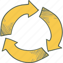 ecology, garbage, recycle, trash icon