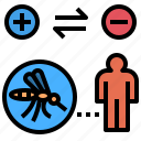 carrier, insect, mosquito, parasite, parasitism icon