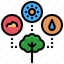 essential, factor, growth, resource, tree icon