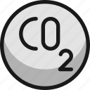 pollution, co2