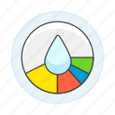 awareness, chart, clean, ecology, environmental, graph, pie, static, statistic, sustainability, water icon