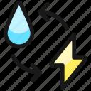 renewable, energy, water, power