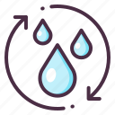 ecology, recycle, save, save water, water icon