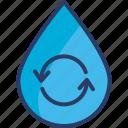 aqua, circulation, drop, ecology, purification, reuse, water icon