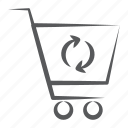 eco buying, eco commerce, eco shopping, organic purchase, organic spending