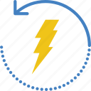 ecology, electricity, enviorment, nature, recycle icon
