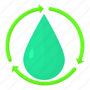 cartoon, drop, droplet, eco, environment, nature, water icon