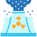 ecology, environment, power, nuclear