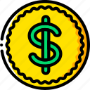 coin, currency, dollar, ecommerce, money, payment, yellow icon