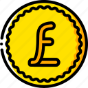 coin, currency, ecommerce, money, payment, pound, yellow icon