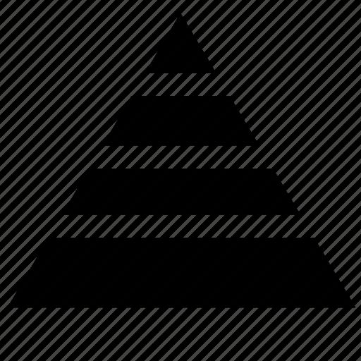 chart, economics, graph, share, statistics, triangle icon