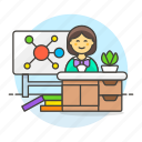 1, chemistry, classroom, desk, education, female, lecture, mindmap, school, teacher icon