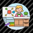 2, chemistry, classroom, desk, education, female, lecture, mindmap, school, teacher icon