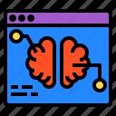 brain, education, website icon