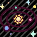 solar, system, control
