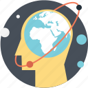 abilities, global leadership, global mindset, mental strength, mind globe