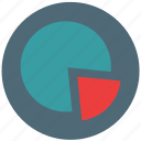 chart, diagram, graph, pie, report icon