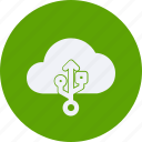 cloud, configuration, device, electronic, elements, equipment, multimedia, tecnology icon