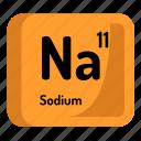 atom, atomic, chemistry, element, mendeleev, sodium icon