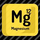 atom, atomic, chemistry, element, magnesium, mendeleev icon