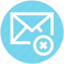 .svg, delete, email, envelope, mail, message, remove icon
