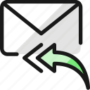 all, action, reply, email