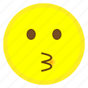 emoji, eye, face, happy, hovytech, kiss, kissing icon