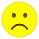 emoji, face, frowning, hovytech, sad, slightly, unhappy icon