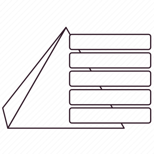 level, levels of conformance increase, pyramid icon